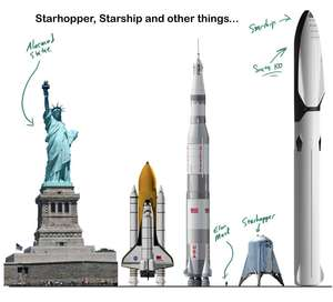 Starhopper size Comparison to Statue of Liberty and other things